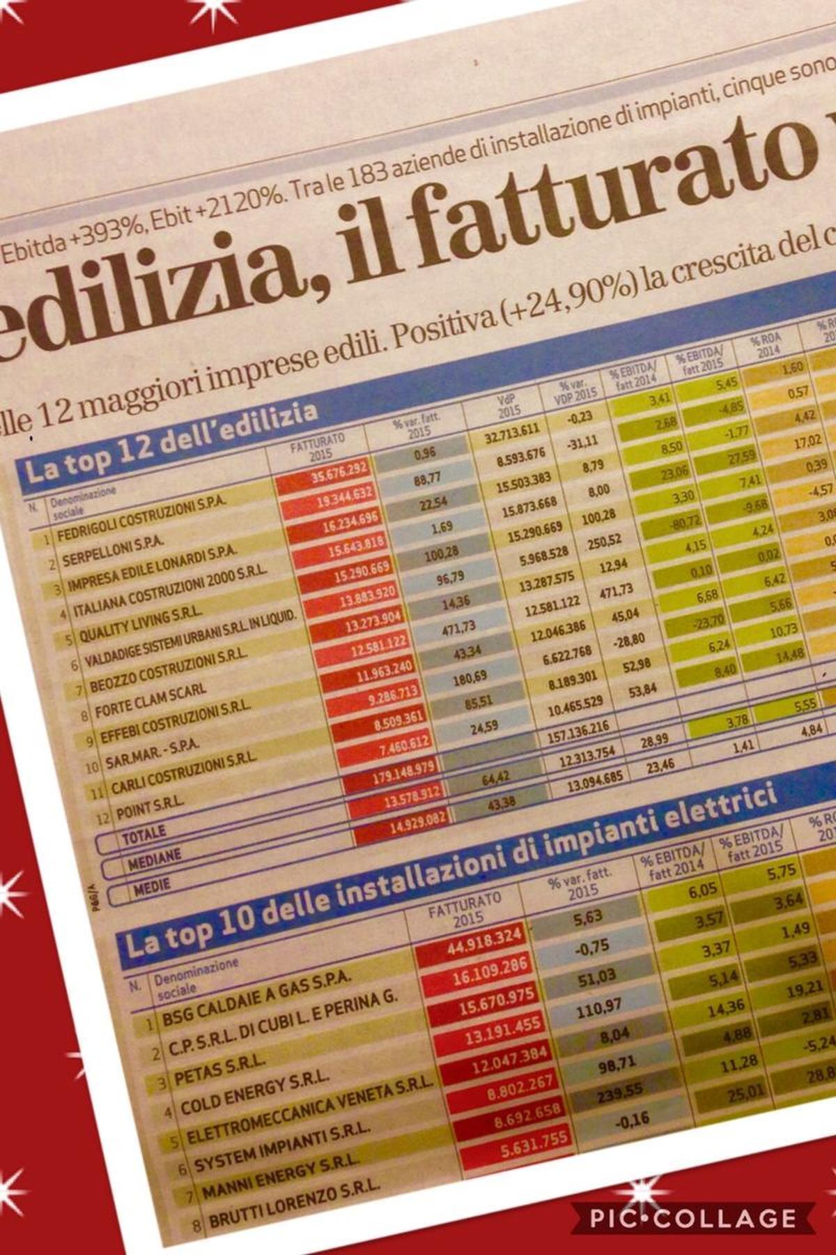 LA TOP 12 DELL' EDILIZIA